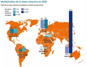 multiplication-de-la-classe-moyenne-en-2030