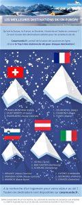 Destinations ski Europe_Casamundo