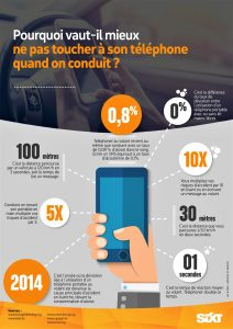 Infographie Sixt HD (1)